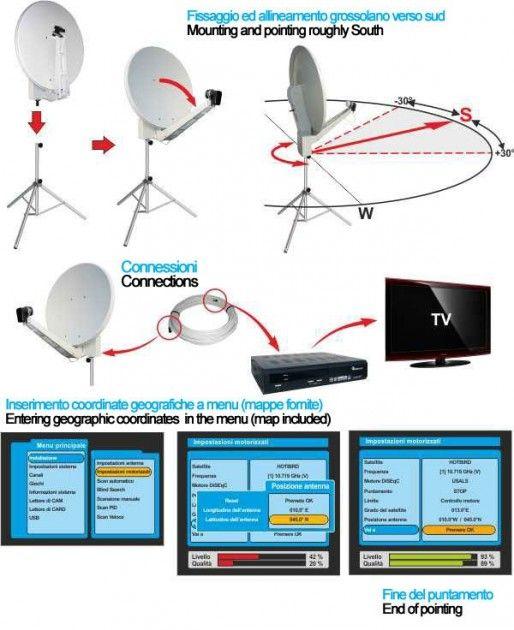Stab kit motorisert system for camping m.m. | Satelittservice tilbyr bla. HDTV, DVD, hjemmekino, parabol, data, satelittutstyr