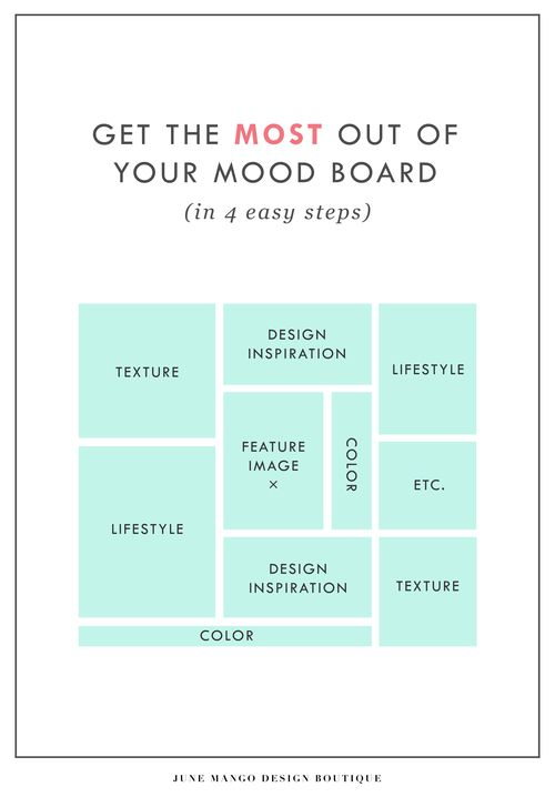 GET THE MOST OUT OF YOUR MOOD BOARD