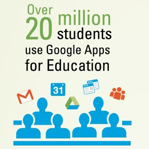 Google Apps for Education Is Leading the Way to a Cloud-Based Campus [#Infographic]