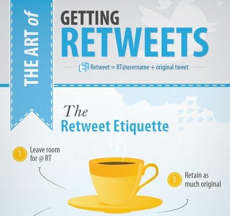 [Infographic] De kunst van retweets; 5 tips