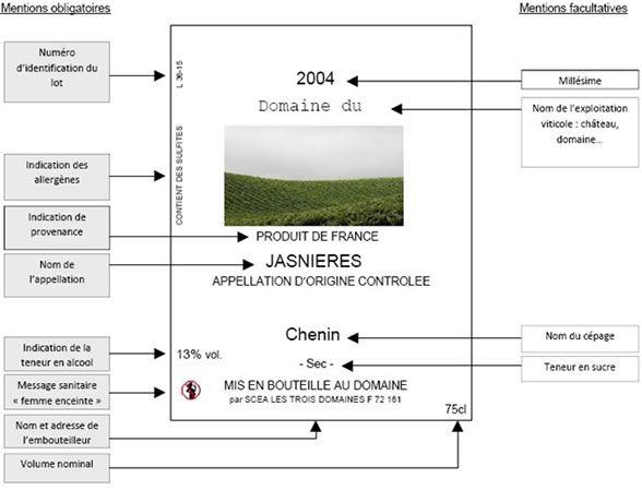 http://www.economie.gouv.fr/files/files/directions_services/dgccrf/imgs/fiches_pratiques/schema_etiquetage_vins.jpg