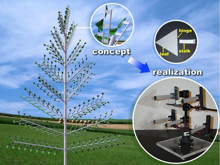 L'albero dei piezoelettrici
