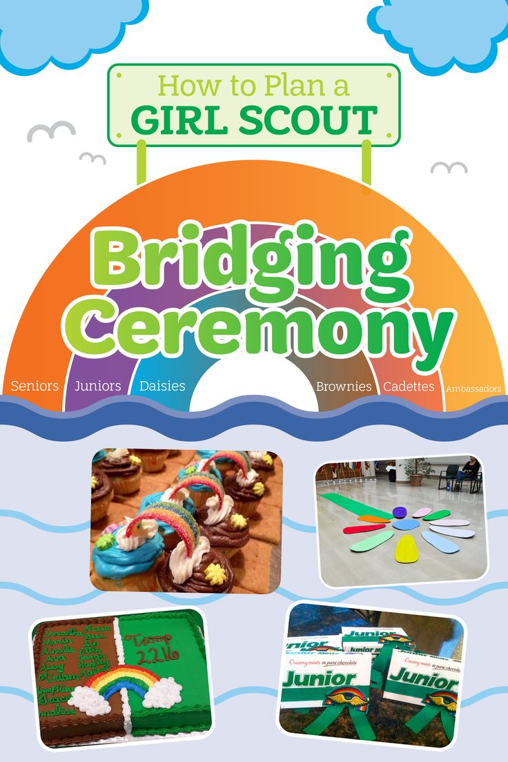 Girl scout scrapbook ideas - How To Plan A Girl Scout Bridging Ceremony