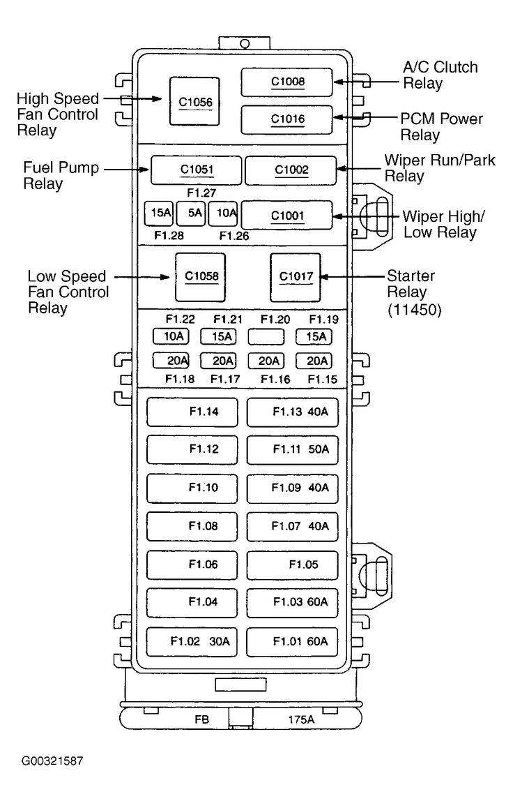 2003 Ford Taurus 3.0 liter v6 fuse box diagram Fuse box