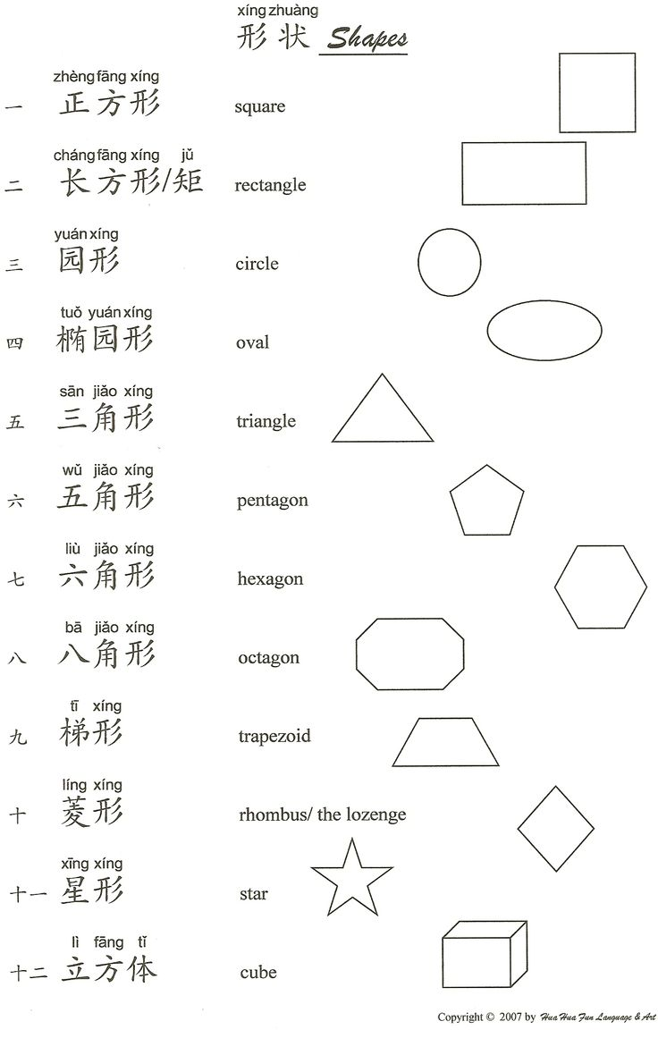 Which Asian language should I learn: Chinese, Japanese, or ...