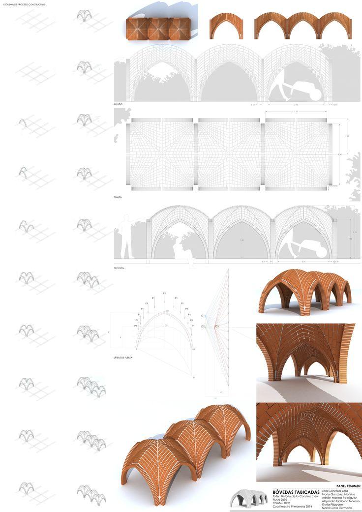 900+ best Arquitetura images by Acacio L Sambatti on Pinterest