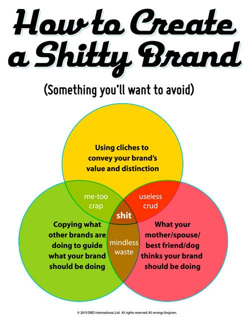 how to avoid copying a brand