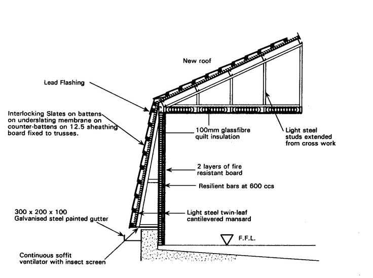 mono pitched roof construction details