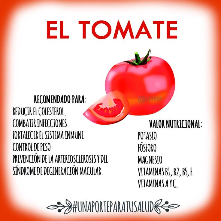 Hay diferentes tipos de tomate redondo, pera, cereza,  entre otros, pero, a grandes rasgos, todas estas variedades comparten las mismas propiedades nutritivas: son una fuente de potasio, fósforo y magnesio necesarios para la actividad normal de nervios y músculos, nos aportan importantes cantidades de vitaminas B1, B2, B5, E y, sobre todo, vitaminas A y C.