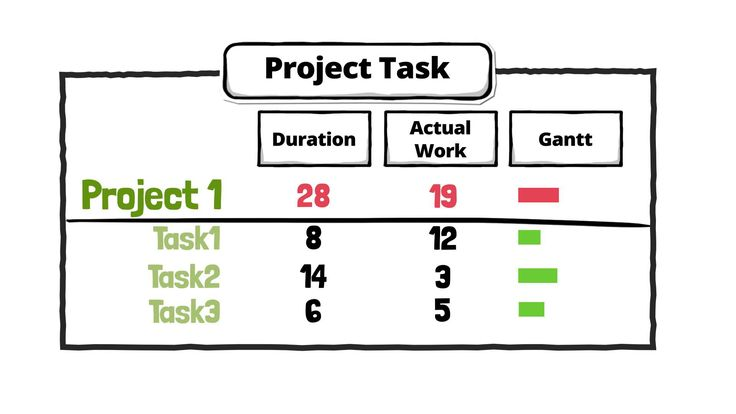 Project management isn\u0027t always easy But Standard Time® has at