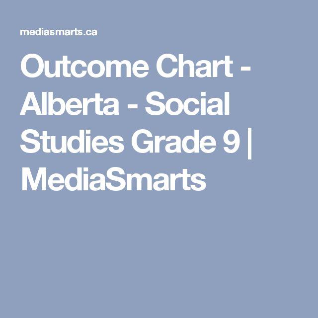 Outcome Chart - Alberta - Social Studies Grade 9   MediaSmarts