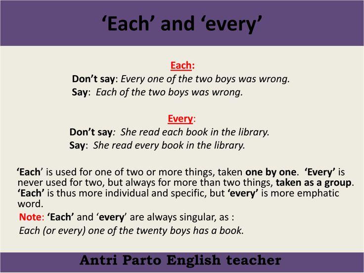 essay grammar editor