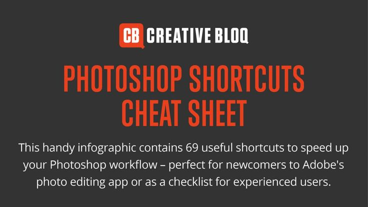 Infographic: 69 incredibly useful Photoshop shortcuts