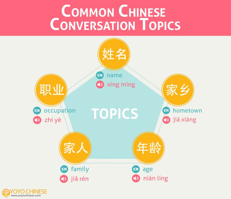Learn these 5 Conversation Topics that will make you ready to meet and greet any Chinese speaker! :)