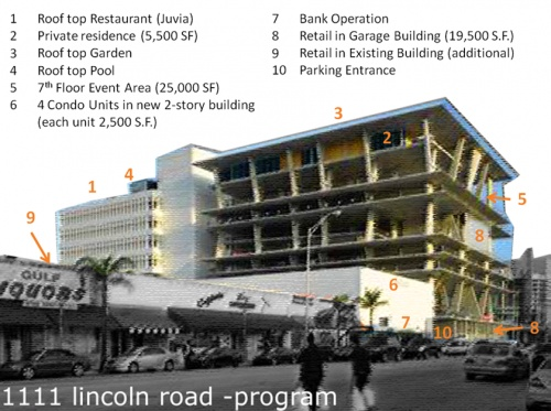 This is a mixed-use project...and here's how it lays out