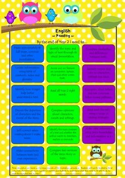 This package includes Australian Curriculum assessment guides for Year 2 English. These bright and colourful posters are excellent for sending home to parents so they know what their child needs to achieve. Also place on your wall for students to access.