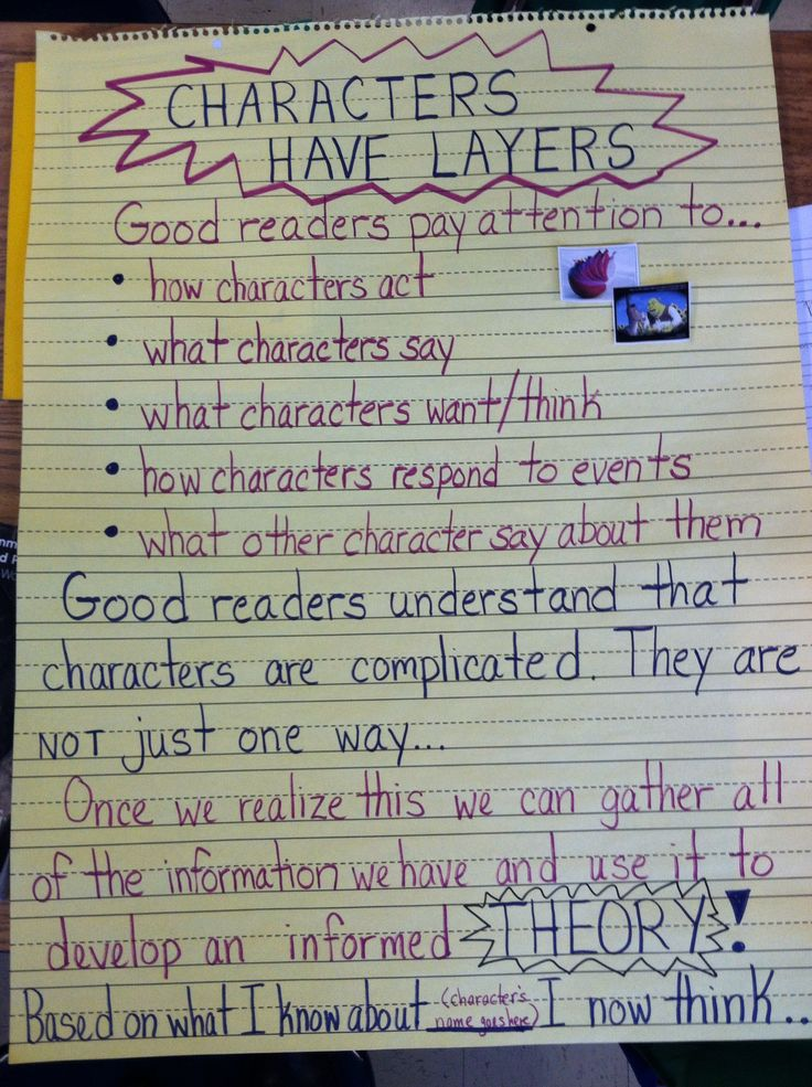 Characters Have Layers Chart (be sure to show the clip from Shrek to introduce this activity)