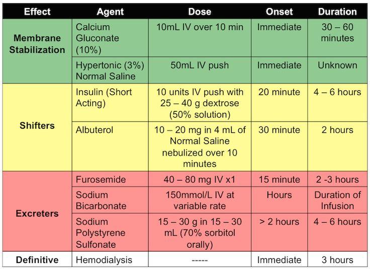 relationship of hyperkalemia and acidosis mechanism