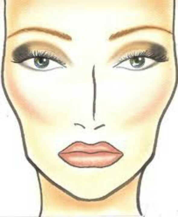 86 best makeup face chart images on Pinterest   Face charts, Mac ...