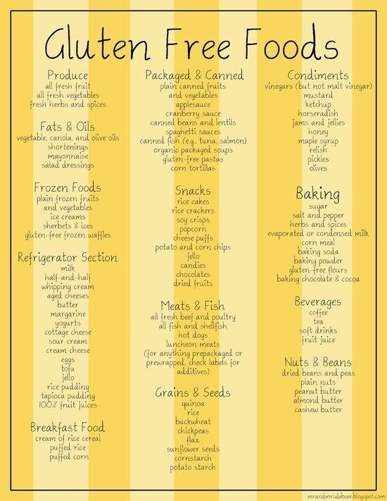 Gluten Free Foods...because having celiac disease is not fun.