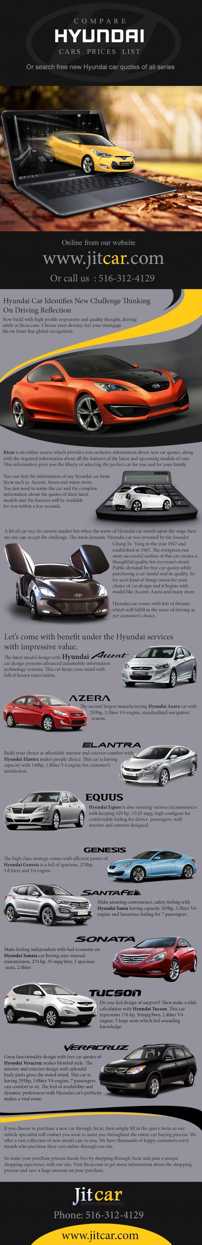 Online auto quotes