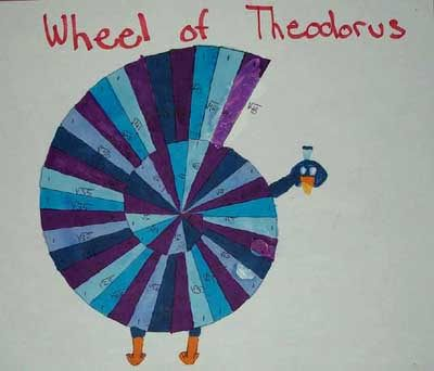 pythagorean theorem project April 19, 2018 bring a little art into your math class as you begin to use the  pythagorean theorem and your students first meet irrational numbers read more  →.