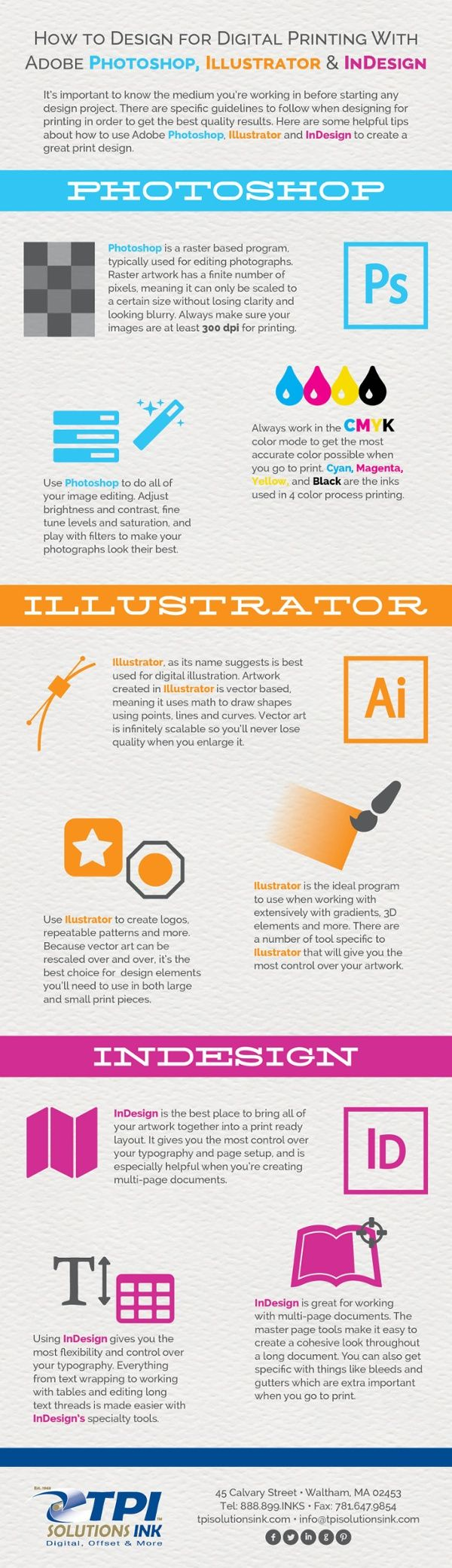 Design for Print with PhotoShop Illustrator and InDesign. #Infographic by TPI Solutions Ink