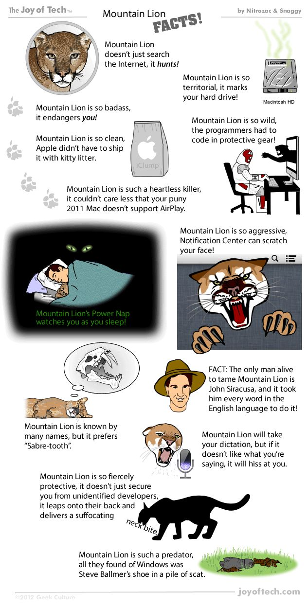13 Surprising 'Facts' About OS X Mountain Lion brought to you by The Joy of Tech.