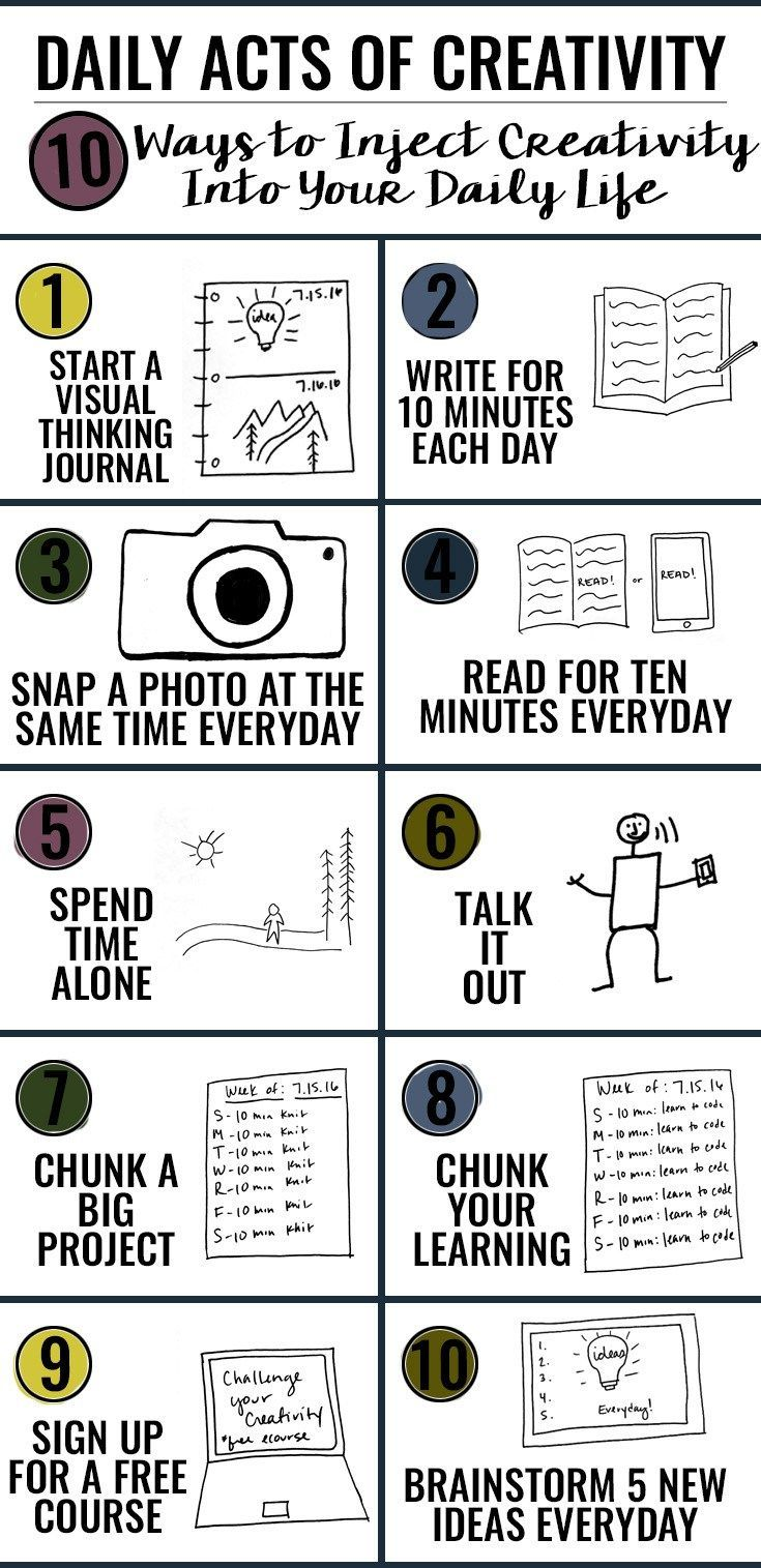 Daily Acts of Creativity: 10 Ways to Inject Creativity Into Your Daily Life. Click to find out more about each.