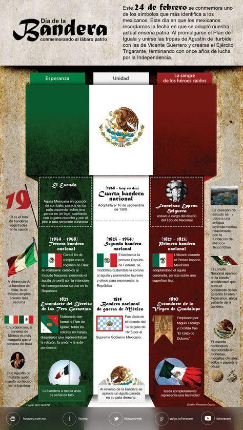 El Día de la Bandera en México se celebra el 24 de febrero. El mismo día de 1821, todas las partes peleando en la Guerra de Independencia de México.