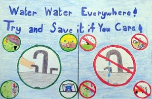 charts on water conservation for kids - Google Search
