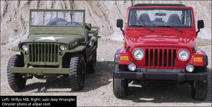 willys MB and jeep Wrangler