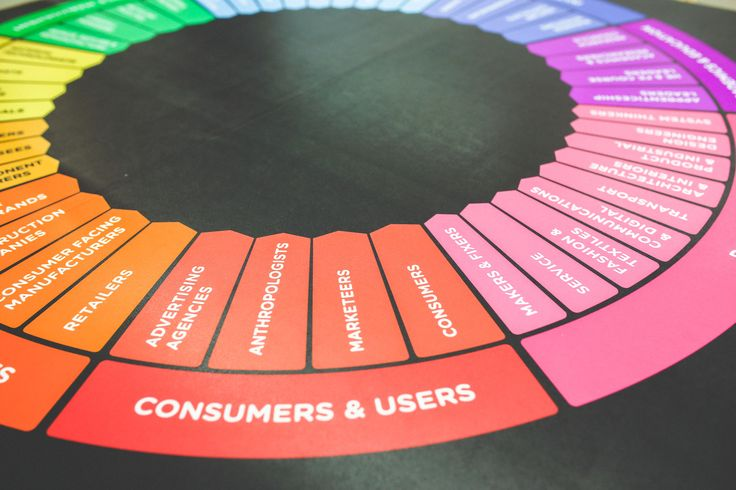 Choose the perfect color for you consumers or users!