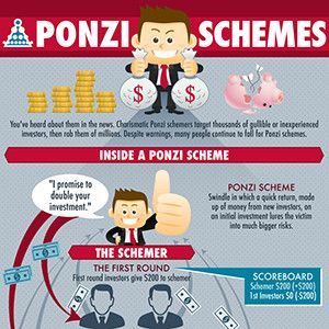 The Low Down on Ponzi Schemes