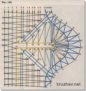 вязание на коклюшках - Hledat Googlem