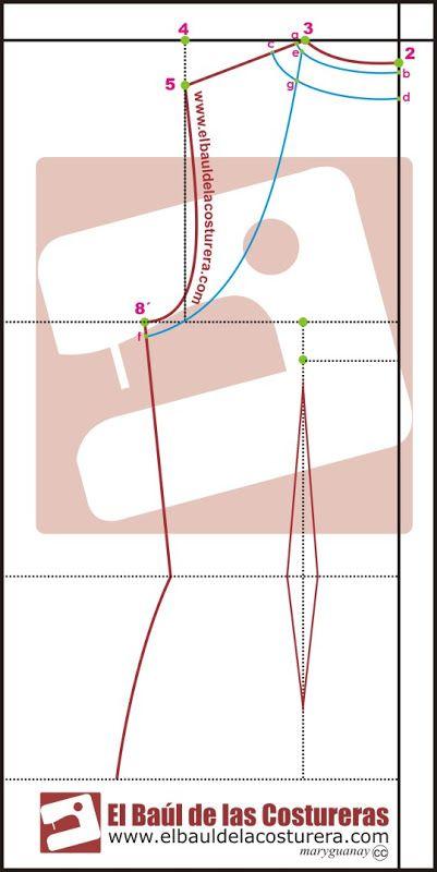 Cómo hacer el patrón de costura de una blusa con hombros descubiertos. Escote Halter. Costura fácil blusa de verano.