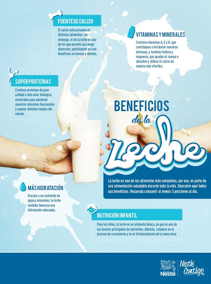 Beneficios de la leche | Mas nutricion | Nestlé Contigo