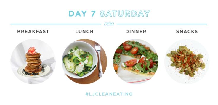 Your Guide To 7 Days of Clean Eating... - Move Nourish Believe