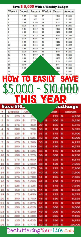 So sparen Sie in diesem Jahr zwischen 5.000 und 10.000 US-Dollar – #MoneyChallenge-Ideen und -Spartabellen …   – Saving Money Challenge
