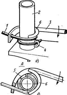 Výsledok vyhľadávania obrázkov pre dopyt elaboracion de espirales en hierro
