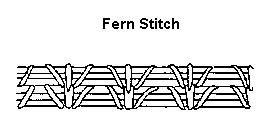 Five new stitches: Chain, Wheat,Indian Wrap, Back Stitch and Fern.