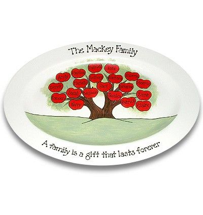 Family Tree Hand Painted Personalized Platter © Copyright Serendipity-Crafts. All rights reserved.