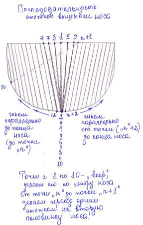 Схема последовательности стежков при вышивке носа мишки Тедди