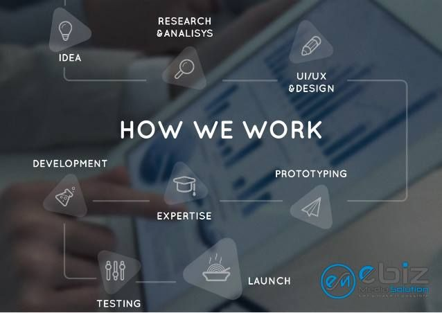 Ebiz Media Solution Pvt. Ltd. specializes in Digital Strategy, Web Design and Development services to help clients conquer their biggest web challenges. We offer a blend of creative talent and technical Expertise to get you noticed.   Stay in Touch +91 958 241 8955