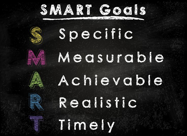 SMART Goals Templates Allow You to Plan Your Route to Success