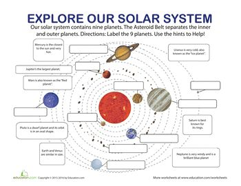 earth space science worksheets - photo #23