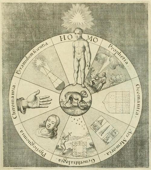 Pure Alchemy * Sacred Geometry - Robert Fludd / Sacred Geometry <3