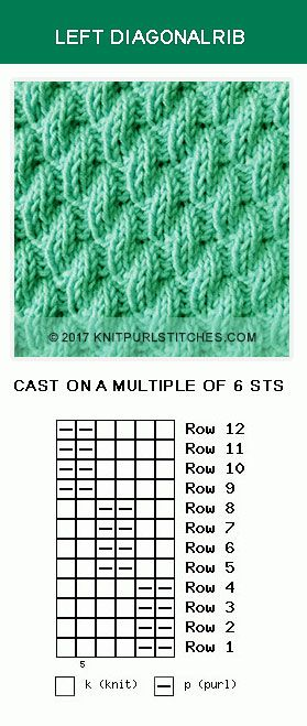 Just Knitting and Purling. The Diagonal stitch pattern is both charted and written. Easy!