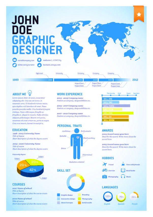http://berufebilder.de/wp-content/uploads/2013/09/lebenslauf06.jpg Kreativer Lebenslauf & Muster: Wie viel Kreativität ist erlaubt?