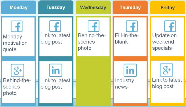 How To Create A Stellar Social Media Posting Schedule